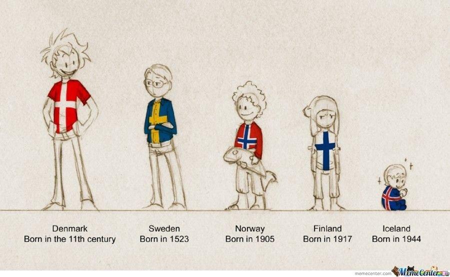 норвежский юмор