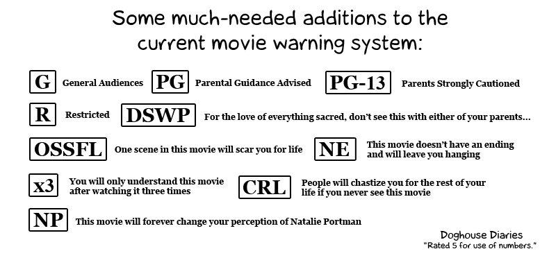 Parental movie ratings