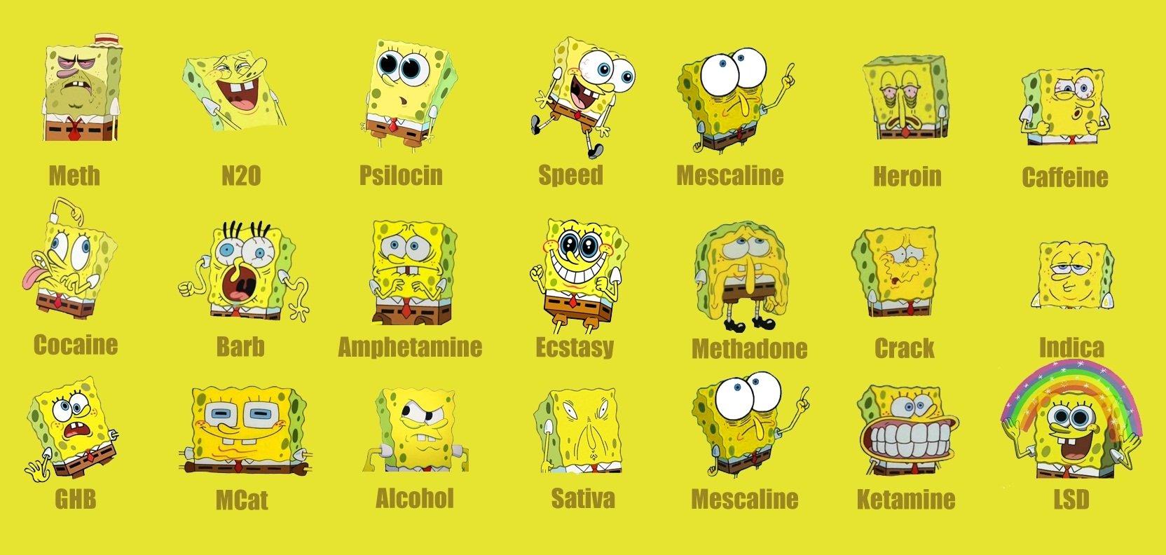 Spongebob drug meme