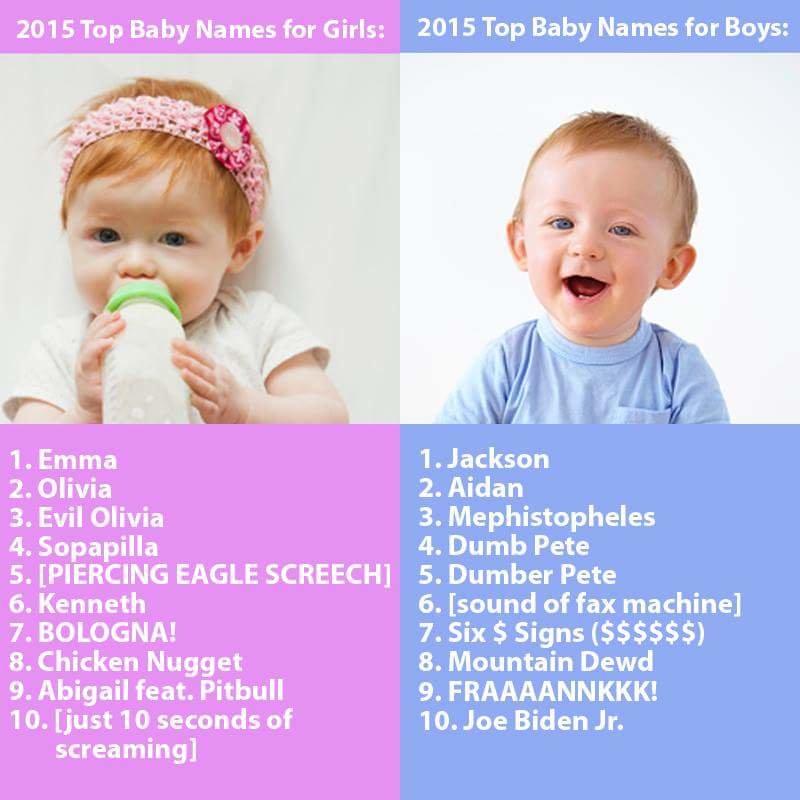 Millenial Baby Names
