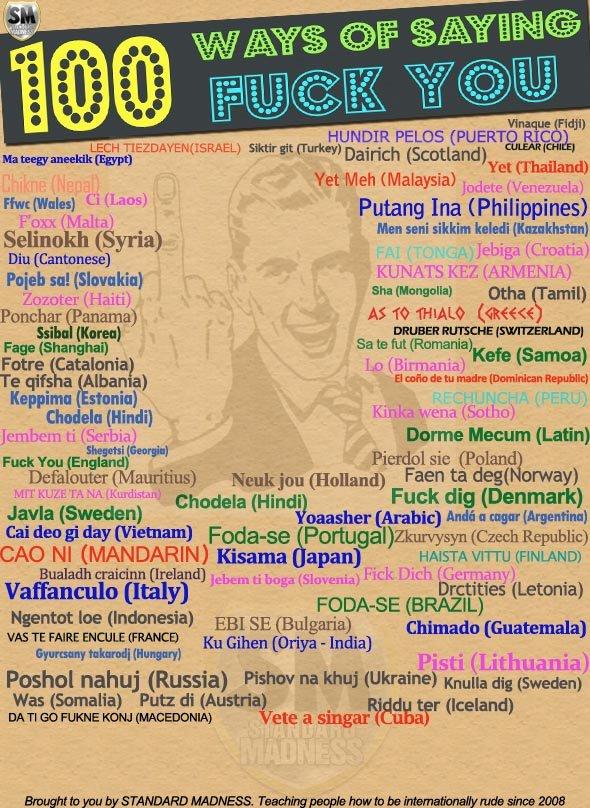 "100 ways to saying ""fuck you"". . tten Mil] HUNDIR PELOS {PUERTA fin Alla's) Ci frav. s) Putang Ina (Philippines) Man mi Sikkim semi Dill (Cantonese) JEN? (' reat"