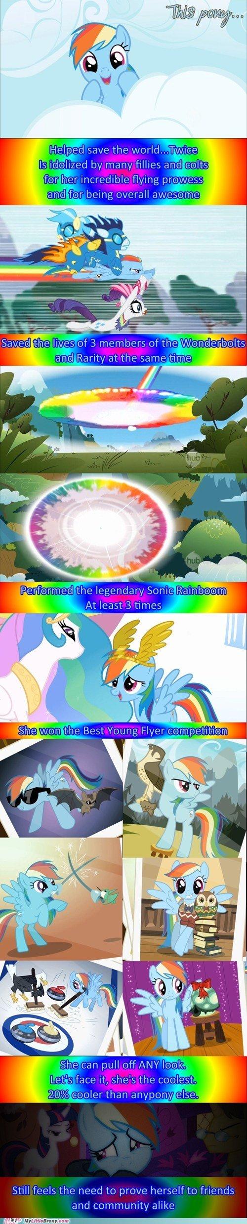 A Rainbow Dash Reveiw. . 3 times Still fhe% the need to prove. frie. rais