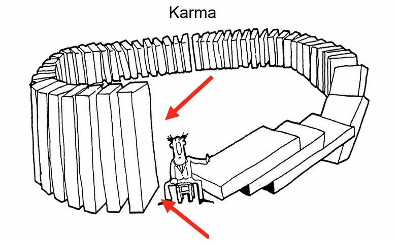 Image result for karma works