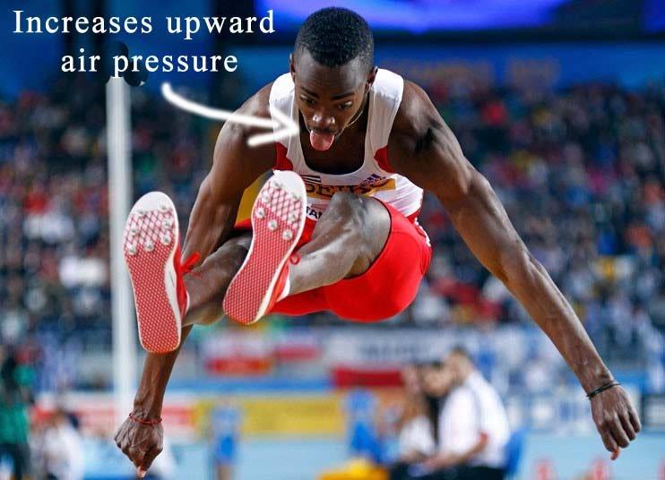Aerodynamics. . Increases upward r air reasure. basketball players use this stuff as well ! athlete aerodynamics sport win