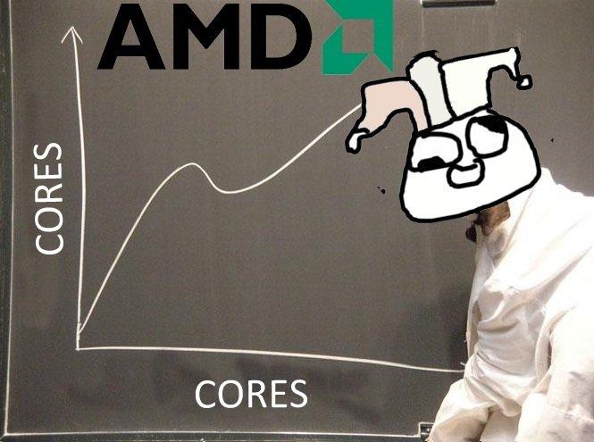 AMD. found on /g.