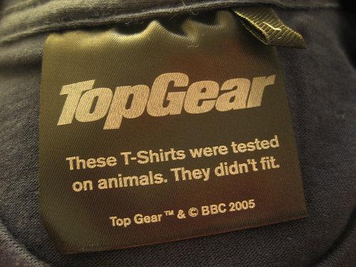 Animal Testing. .