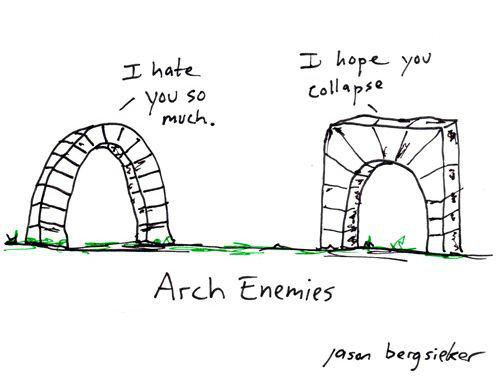 "Arch. . Arc), Enos, ies Psa"". Archnemesises..es"