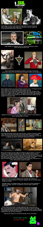 Archer Facts & Trivia. OC by CyberneticGhost & Mymyamo.