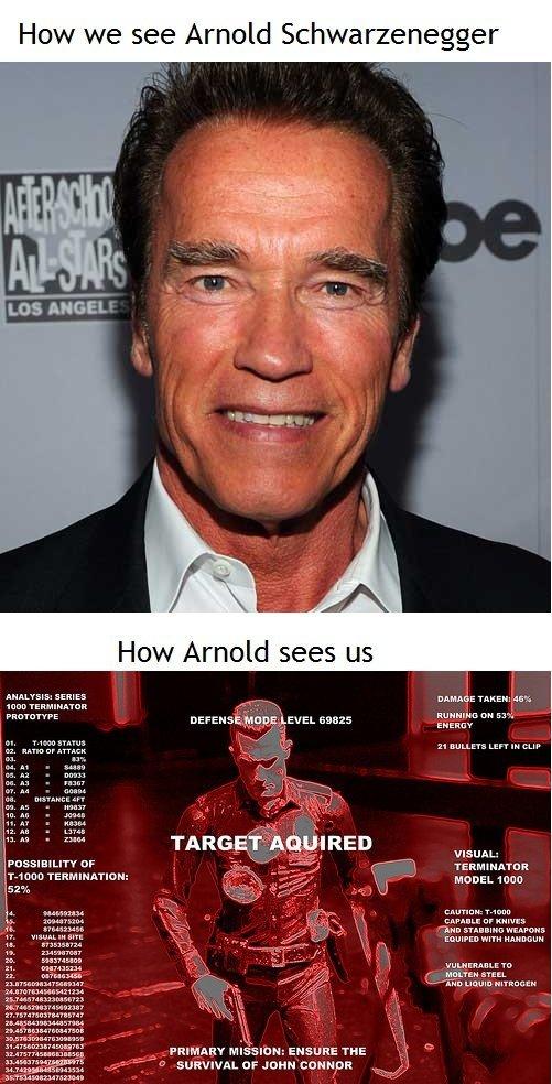 Arnold Schwarzenegger. . Hem we see Arnold Schwarzenegger Hem Arnold sees us SE RIEL DAMAGE TAKEN: 451-. incur: DEFENSE DE LEVEL ON GP.', nu. an anal: oi. full