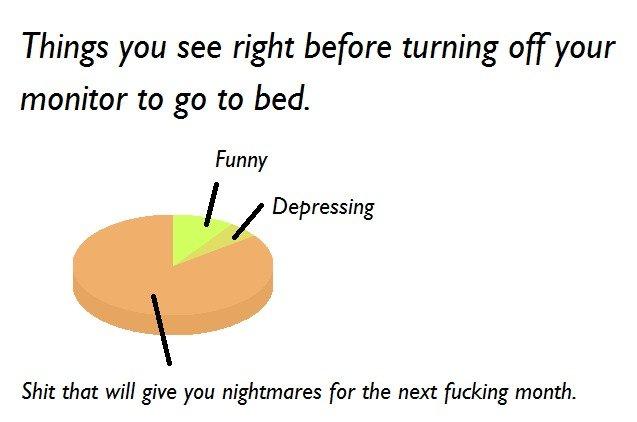 Funny Bar Graphs