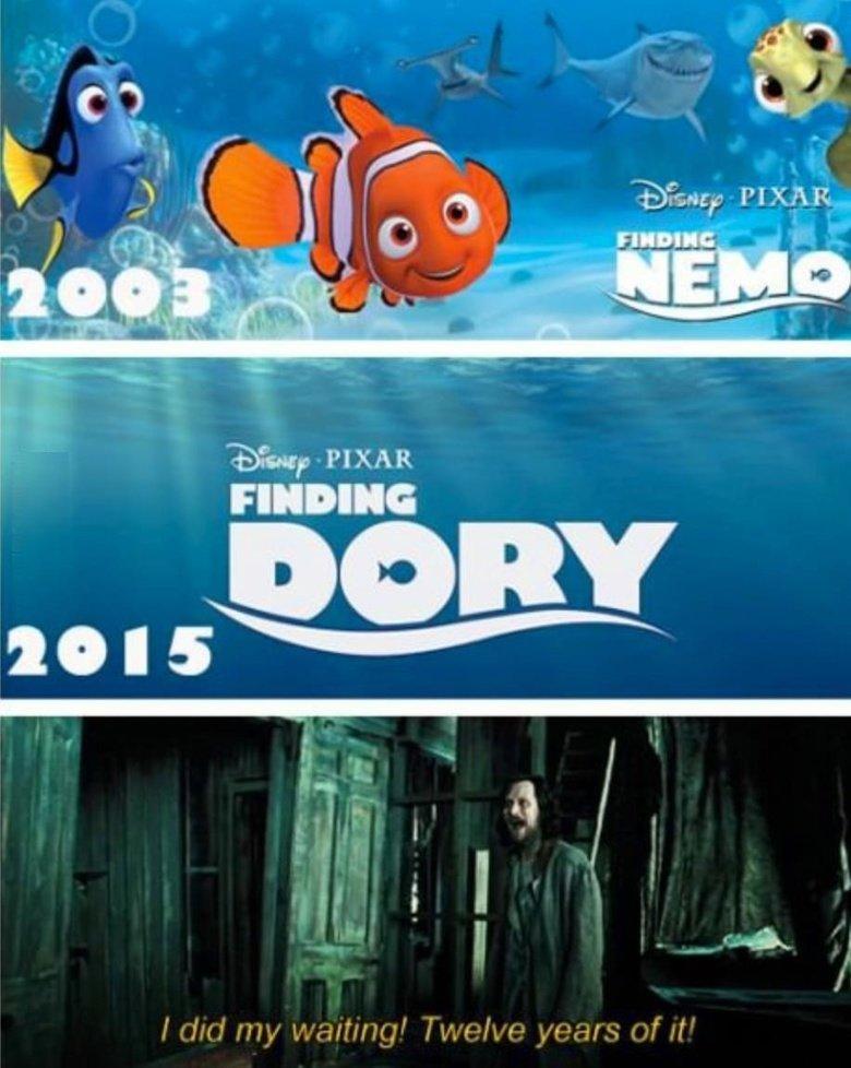 Been waitin' Disney.. . Billi( i) Dar, PI R FINDING. MFW I read 2003