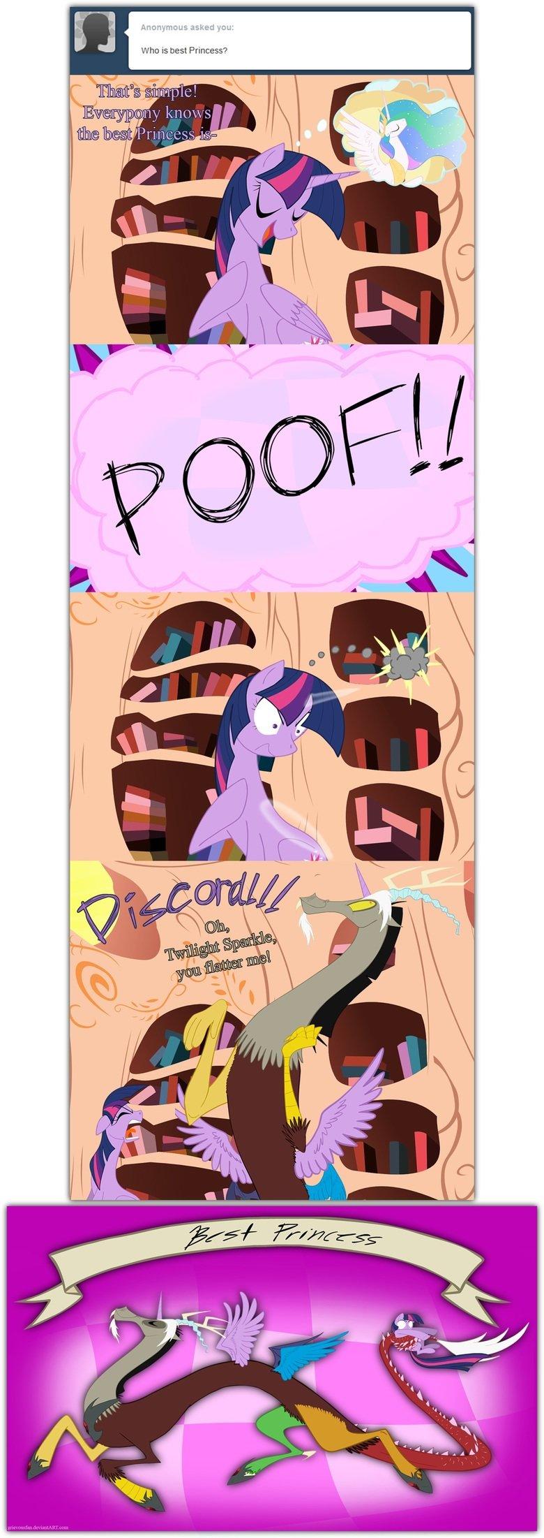 Best Princess. grievousfan.deviantart.com/art/Best-Princess-368041211.. Gummy ponies comic
