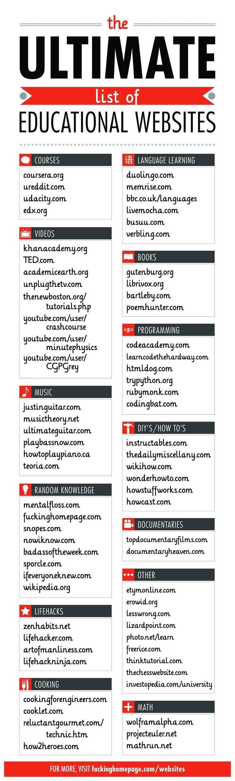 Best Websites. . q list CE q EDUCATIONAL WEBSITES u, COURSES cou. rseja.. org creddit. corra edx. org E VIDEOS TED. com. corra tutor' Lals. php rowser/ crashcou