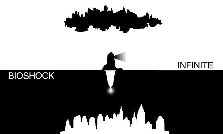 Bioshock Infinite. . INFINITE. Biggest size i could fine.