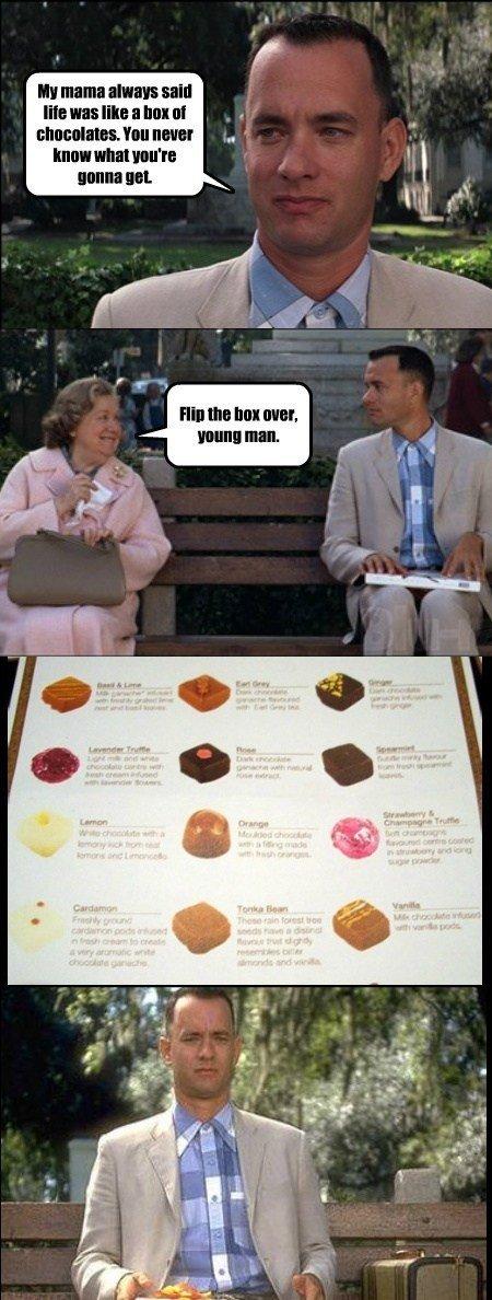 box of chocolates. . ll mama flan said We was Trl. I Tr, Inf . hifi yank t l