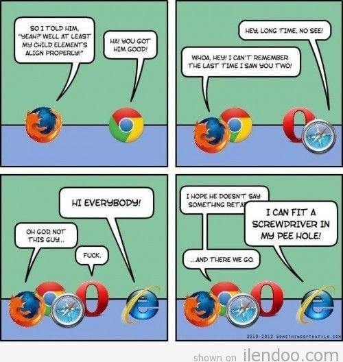 Browser Discrimination. WTF IE???.