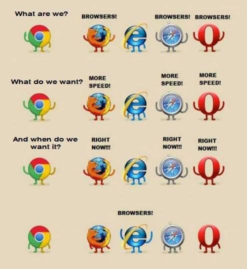 Browsers. ertyuijolk;'/.