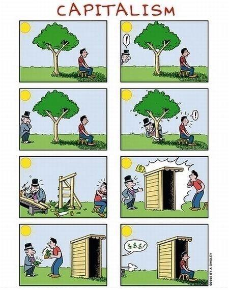 Capitalism. . CAPITALISM