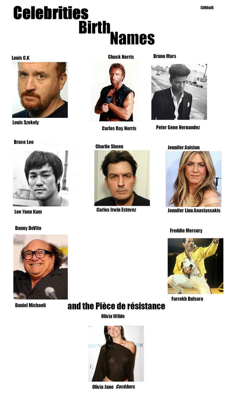Celebrities Stage and Birth names. IIIII'MMM BAAAAAAACCKKKKKKKK!!!!! what? whaddyu mean noone remembers me? goddammit just enjoy the damn content!. Bull] Names  Celebrities celebrity birth names given names stage names Louis C K Chuck Norris bruce lee
