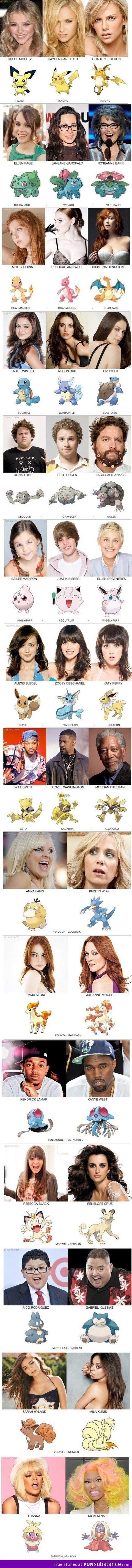 Celebrity evolutions. . cum: MORETZ ELLEN was JANEANE Wynn ROSEANNE mm mum nrqscn V VENASAUR Deanna ANN won HUNDRO% ICA Anson was alumni mum HILL mum» V WILL SM