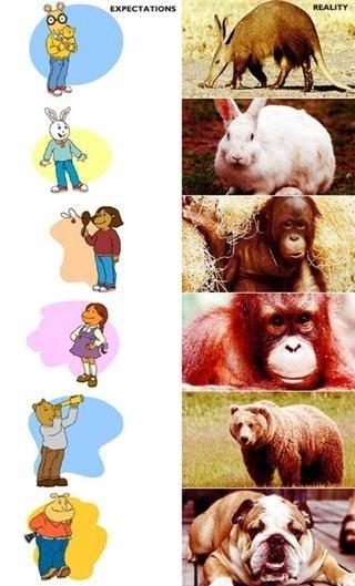 List of Arthur characters - Wikipedia