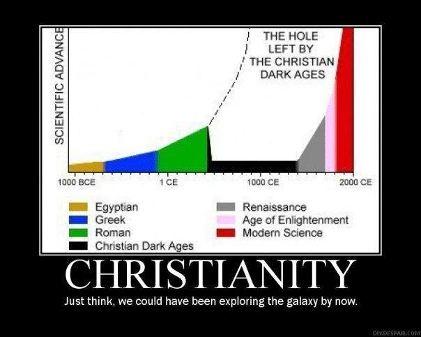 http://static.fjcdn.com/pictures/Christianity_c5e874_1742129.jpg