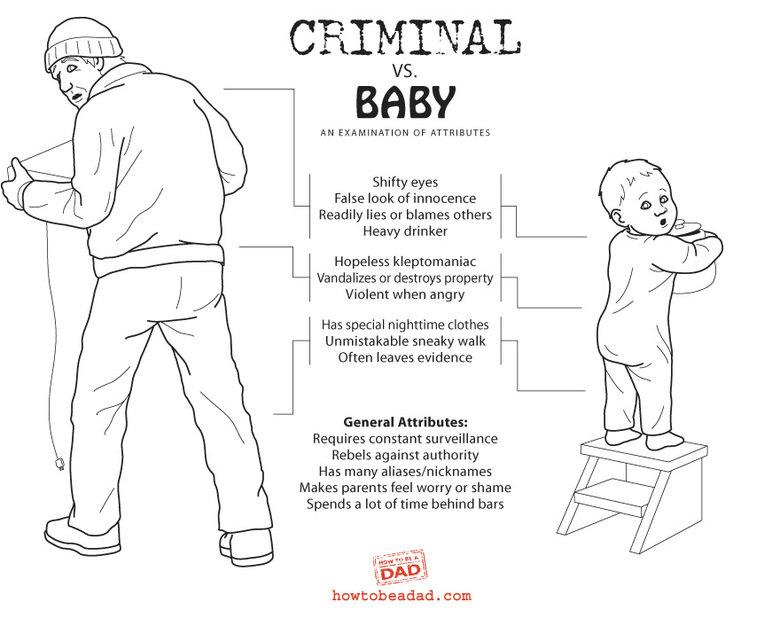 Criminal vs. Baby. .... baby Criminal