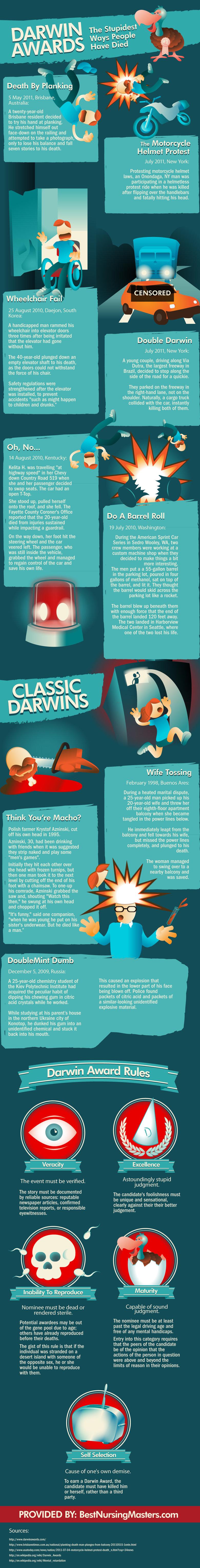 darwwin awards. .