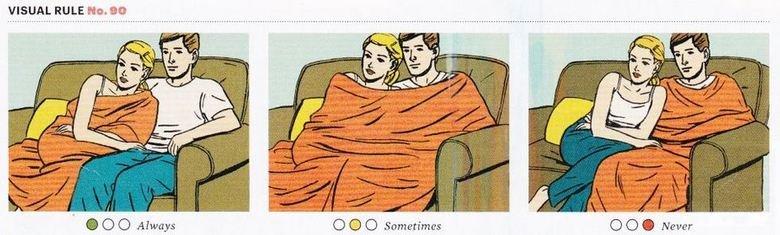 Dating Advice. . VISUAL RULE Tml. .