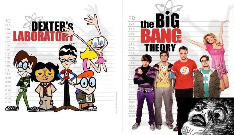 Dexter's Lab ohhhhh shiiiiiiiii-. Dexter's Lab = Big Bang Theory Mind = Blown. Dexters Lab big bang