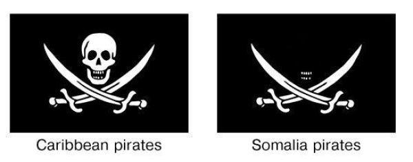 Different pirate types.. Pirates all the way!. Caribbean pirates Somalia pirates. internet pirates! yaaaaaar Pirates Somalia