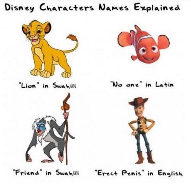 Disney Characters Names. . chariest 'homes In cu.' in Lubin. mfw I got a woody