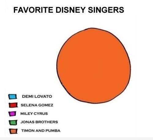 Disney singers. . FAVORITE DISNEY SINGERS. Li Shang. That is all.