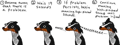 Dog logic. My website: Sauce on comic: hyperboleandahalf.blogspot.com/2010/11/dogs-dont-understand-basic-concepts.html. fhab Maakt it; Ire. tryouts