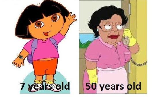 Dora the House Maid. .