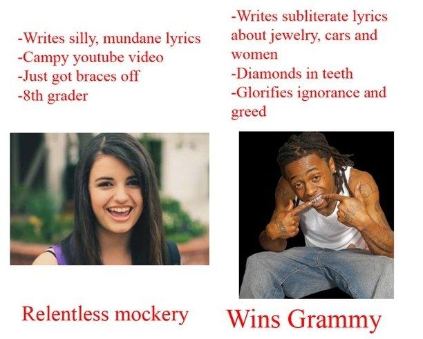 Double standards. found on break.com. Writes preliterate lyrics Writes silly, mundane lyrics , cars and Campy video women Just got braces off -Diamonds in teeth