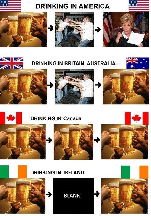 Drinking Around the World!!!. Found on Stumbleupon. DRINKING IN AMERICA DRINKING ll BRITAIN. AUSTRALIA.... Drinking in Russia
