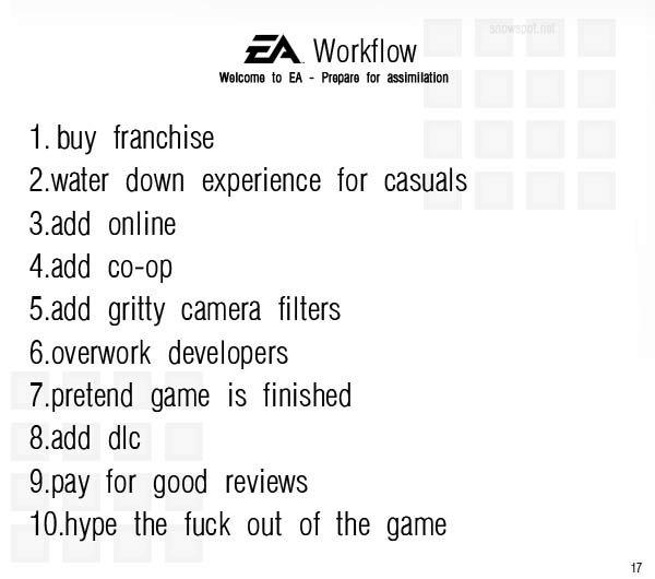 EA in a nutshell. .
