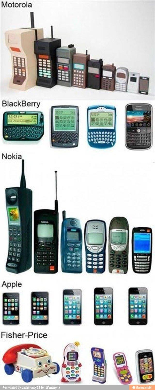 enlightening. in other news fisher-price is the leading technological innovator. Blackberry intet) r I. u forgot the next gen brah