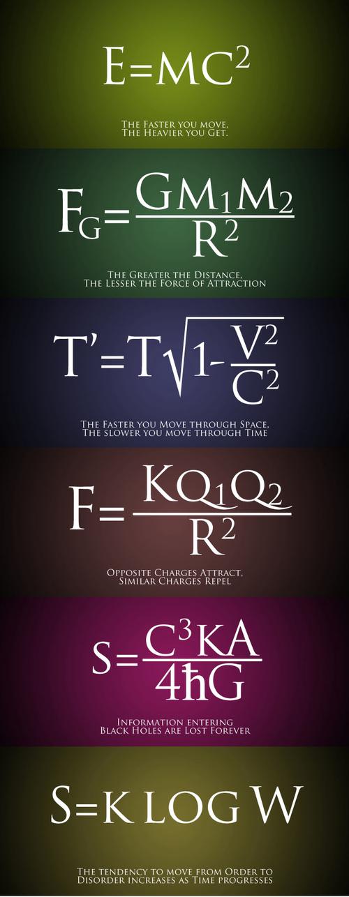 Equations. .