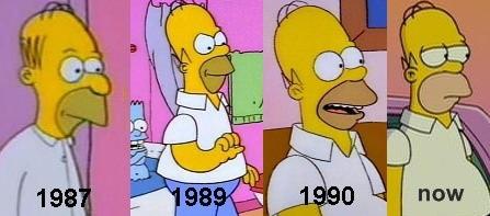 Evolution Of Homer. .. this