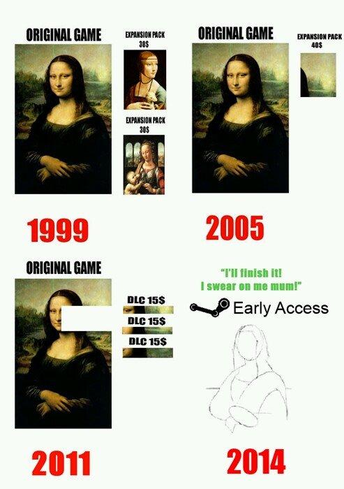 """Evolution of DLC. . 1999 2005 Elam an """"I' ll twatt in I swear an In mum!"""" a eltit., ikill) Access 2911 2014. >DayZ"""