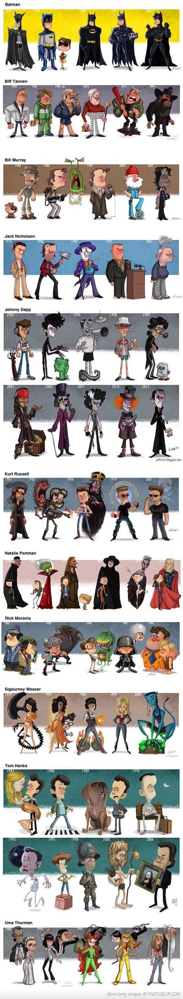 evolution of film stars. . HUN IEA