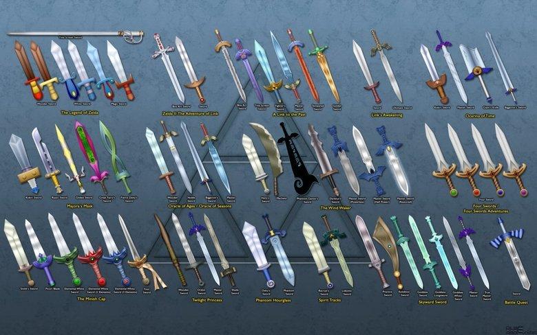 Evolution of Link's sword. .......