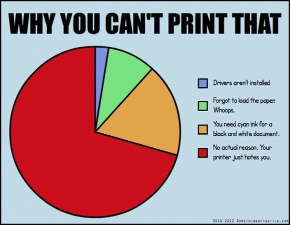 "Fact.. So.... You wanna print something?. WHY ""III RANT PRINT THAT. Fixed honor"