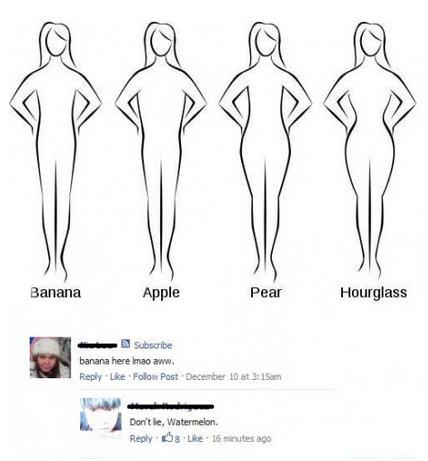 Female Body Types. . Banana Apple Pear Hourglass Redir_ : erebor .. hourglass because i like with time