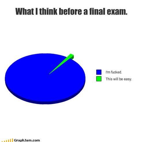 Final Exams Suck 44