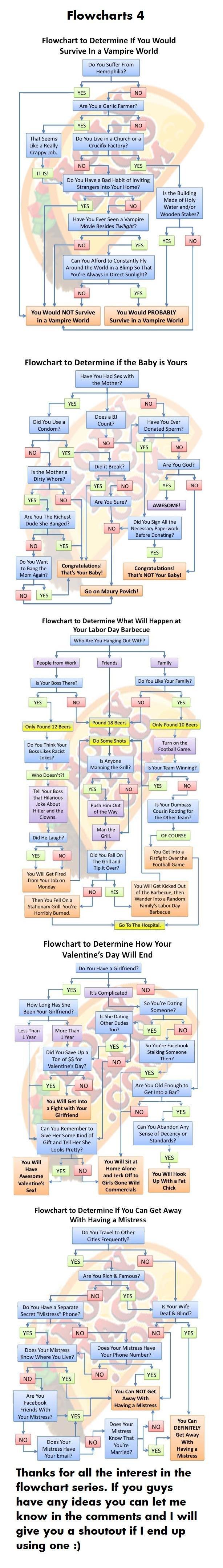 Flowcharts 4. OC Flowchart funnyjunk.com/funny_pictures/449098/OC+F lowchart/<br /> Part 1 funnyjunk.com/funny_pictures/442072/Flowcharts/<br /> Par holytaco flowcharts