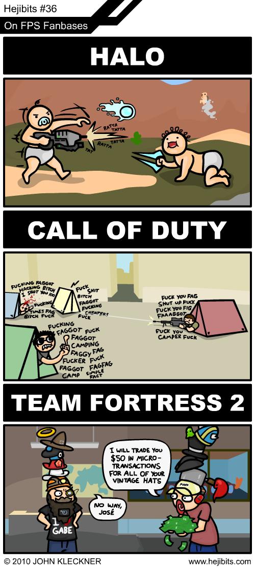 FPS Games. . Hejibits #35 utr, On FPS Fanbases lif, 2010 JOHN KLECKNER. yeah hat fortress.