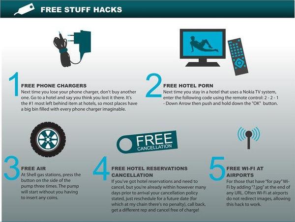 Free stuff. Because hey, who doesnt like free stuff?.